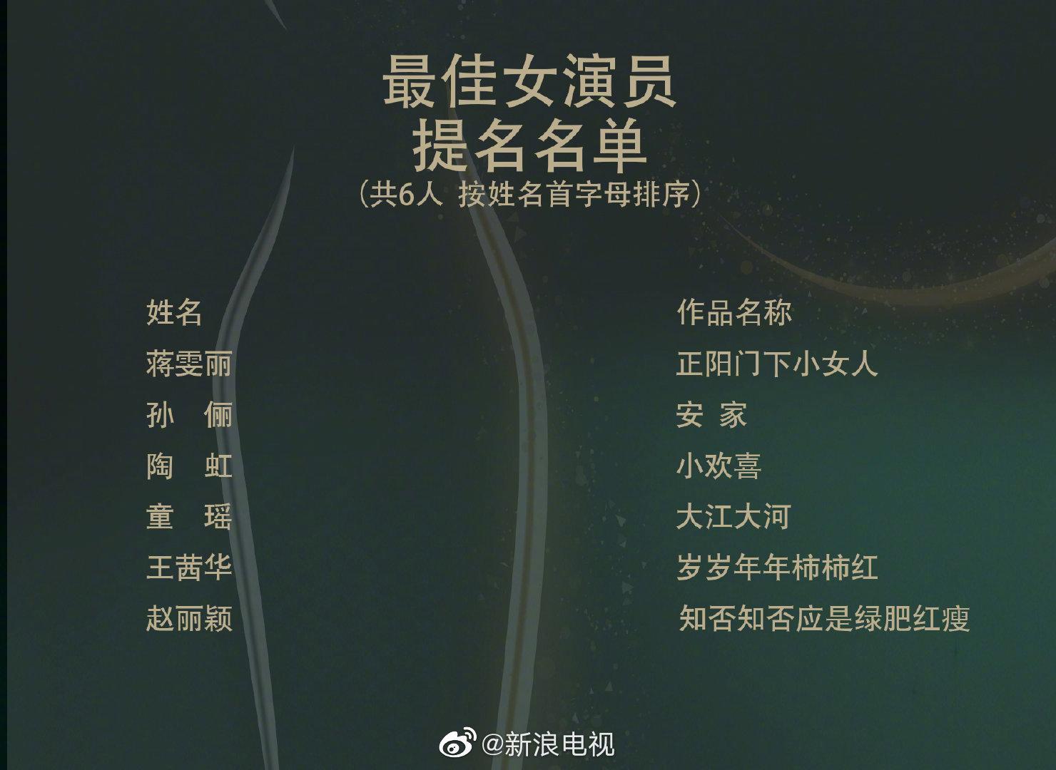 第30届金鹰奖提名名单,赵丽颖拿下个人奖项双提名